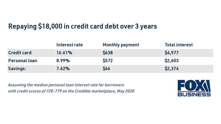 49aea6ea-consolidating-credit-card-debt-1-copy.jpg