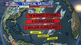 Tracking the Tropics: November 28, 2019