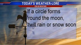 Weather-Lore Halo Around The Moon