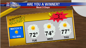 Central Florida just won the weather lottery!