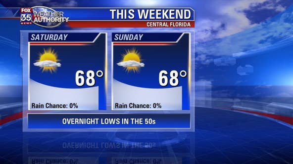 Sunny & cool weekend for Central Florida