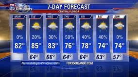 Weather Report: December 9