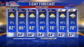 Weather Forecast: December 9