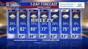 Weather Forecast: January 14, 2020