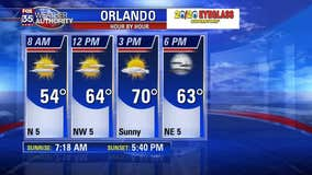Warm up comes before next strong cold front this weekend