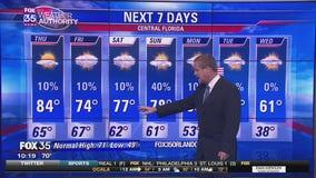 Weather Forecast: January 15, 2020