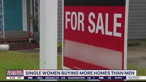 Single women buying more homes than men