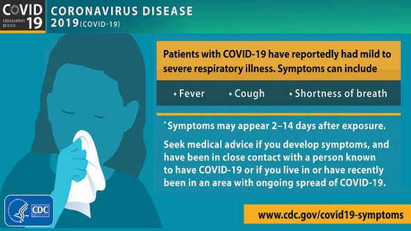 Coronavirus Self Checker: Symptoms of COVID-19