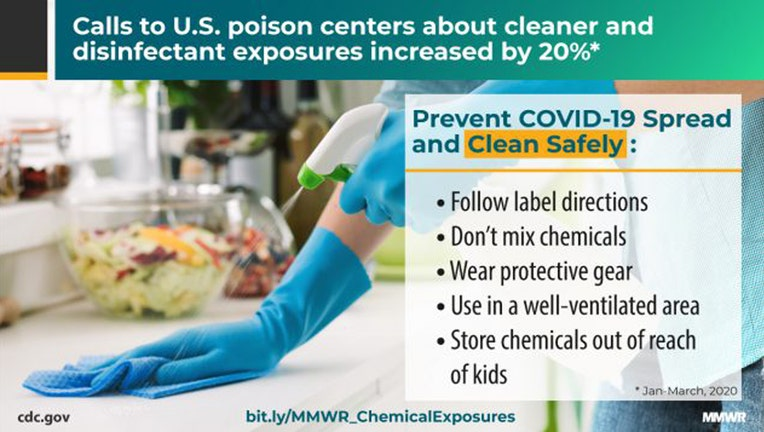 CDC-poison-spike