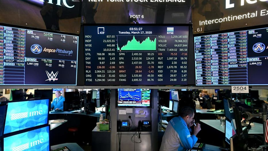 fa480fdc-US-ECONOMY-NYSE