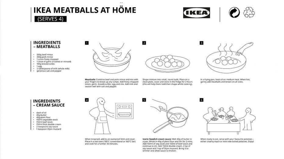 IkeaMeatballCard.jpg