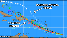 Hurricane Dorian: 'Larger than normal errors' in predicting deadly storm's power, track