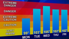 'Feels like' temperatures to hit triple digits in Central Florida this week