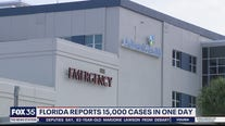 Florida reports over 15,000 coronavirus cases in one day