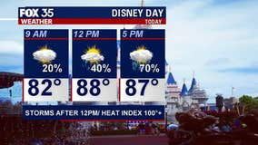 Weather Forecast: July 11, 2020