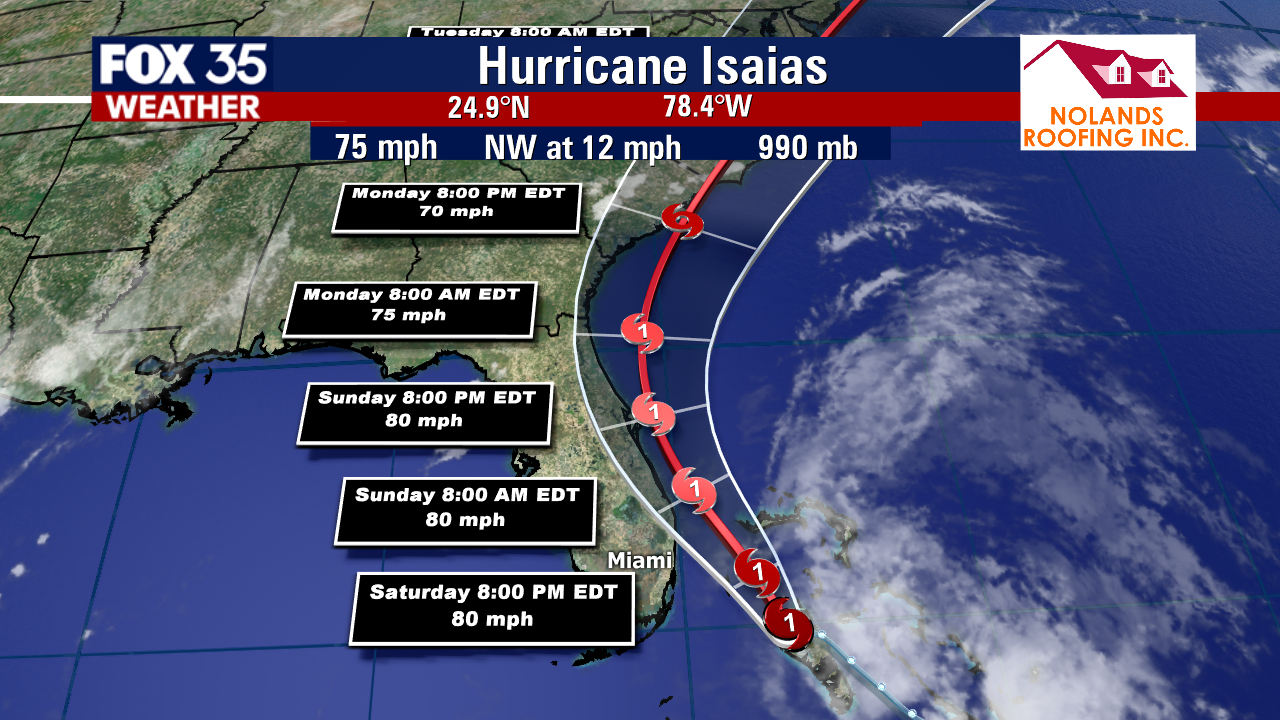 FOX 35 Weather Alert Day: Hurricane Isaias weakens slightly as it nears Florida's east coast – FOX 35 Orlando
