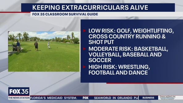 The risk level of extracurricular activities