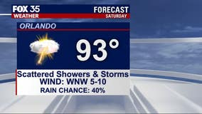 Hot weekend ahead, with temps climbing to the low 90s