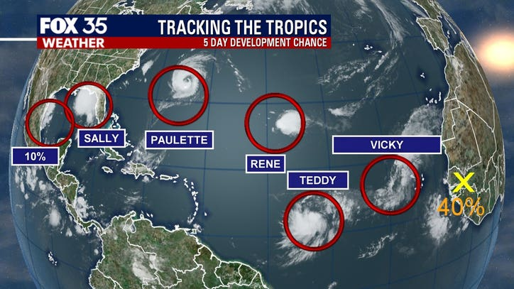 Tropical Storm Vicky forms; Sally and Teddy to gain hurricane strength, Paulette could become major hurricane