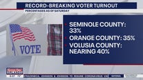 1 out of 3 registered Central Florida voters have cast their ballot
