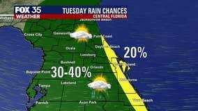 Weather Forecast: October 27, 2020
