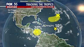 Tracking the Tropics: October 15th