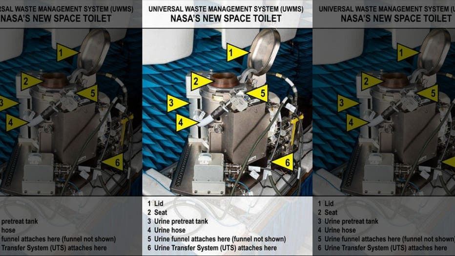 NASA toilet artemis