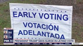 President Trump sees surge in Latino vote