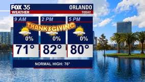Weather Forecast: November 26, 2020