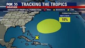 Tracking the Tropics: November 22nd