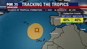 Tracking the Tropics: November 30th