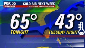 Forecast: Central Florida to drop into the 30s, 40s next week