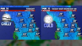 FOX 35 Weather Alert Day: Front to bring blast of cold air to Central Florida
