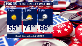 Election day forecast: Cool temperatures and clear skies