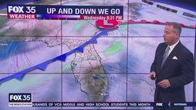 Weather Forecast: January 26, 2021