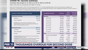 40,000-plus Floridians overdue for 2nd dose of the COVID vaccine