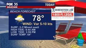 Beach and Boating Forecast: February 14, 2021