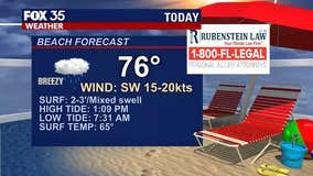Beach and Boating Forecast: February 19, 2021