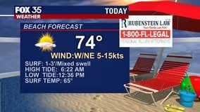 Beach and Boating Forecast: February 25, 2021