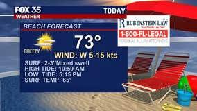 Beach and Boating Forecast: February 16, 2021