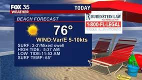 Beach and Boating Forecast: February 24, 2021