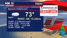 Beach and Boating Forecast: March 2nd