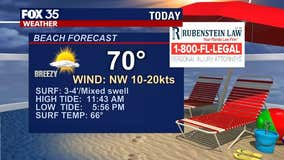 Beach and Boating Forecast: March 4, 2021