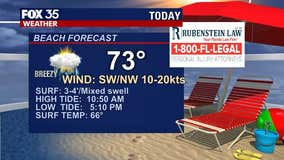 Beach and Boating Forecast: March 3, 2021
