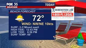 Beach and Boating Forecast: March 5, 2021