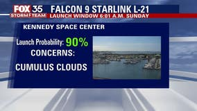 Launch forecast: Weather looking perfect for liftoff on Sunday