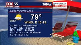Beach and Boating Forecast: April 27, 2021