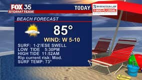 Beach and Boating Forecast: April 30, 2021