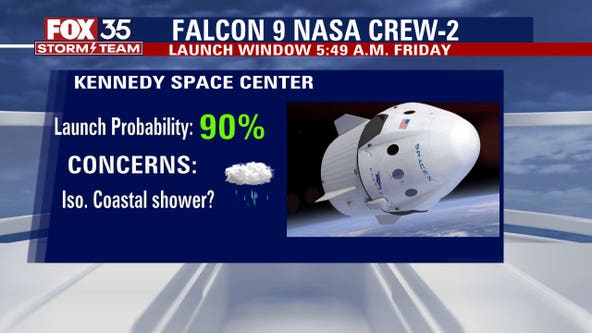 Launch Forecast: Will weather cooperate for a smooth liftoff?