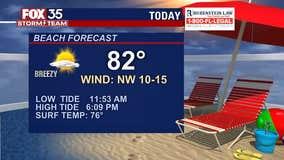Beach and Boating Forecast: May 7, 2021
